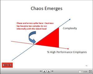 netflix_chaos