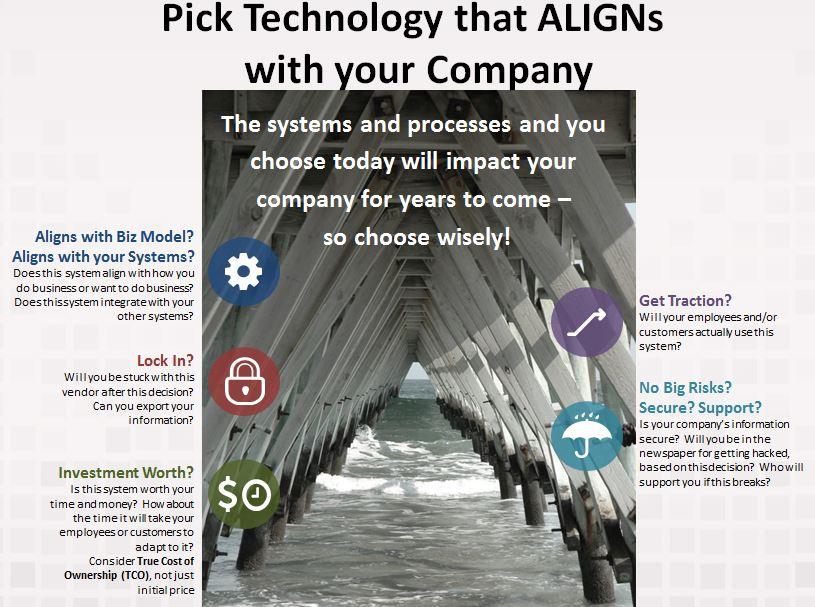 align-framework