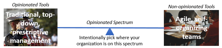 opinionated tools spectrum.PNG